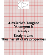 "4.2:Circle's Tangent ""A tangent is Actually a Straight Line Thus has all of it's properties"