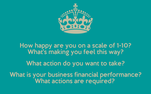 How happy are you on a scale of 1-10? What's making you feel this way? What action do you want to take? What is your business financial performance? What actions are required?