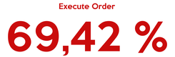 Poster:  Execute Order 69,42 %