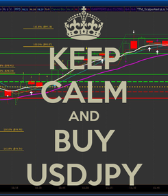 Poster: KEEP CALM AND BUY USDJPY