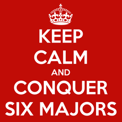 Poster: KEEP CALM AND CONQUER SIX MAJORS