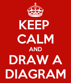 Poster: KEEP  CALM AND DRAW A DIAGRAM