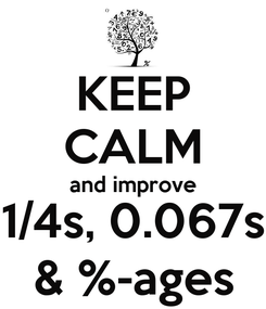 Poster: KEEP CALM and improve 1/4s, 0.067s & %-ages