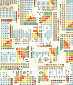 Poster: KEEP CALM AND love YOUR periodic table