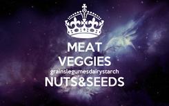 Poster: MEAT VEGGIES grainslegumesdairystarch NUTS&SEEDS
