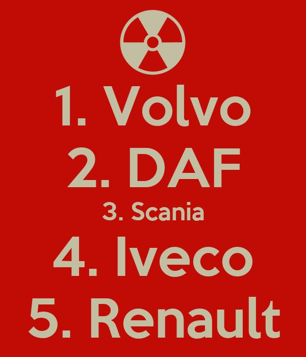 1. Volvo 2. DAF 3. Scania 4. Iveco 5. Renault