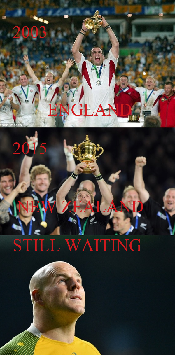 2003 
