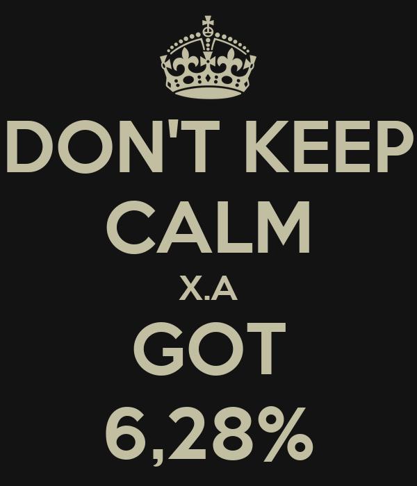 DON'T KEEP CALM X.A GOT 6,28%