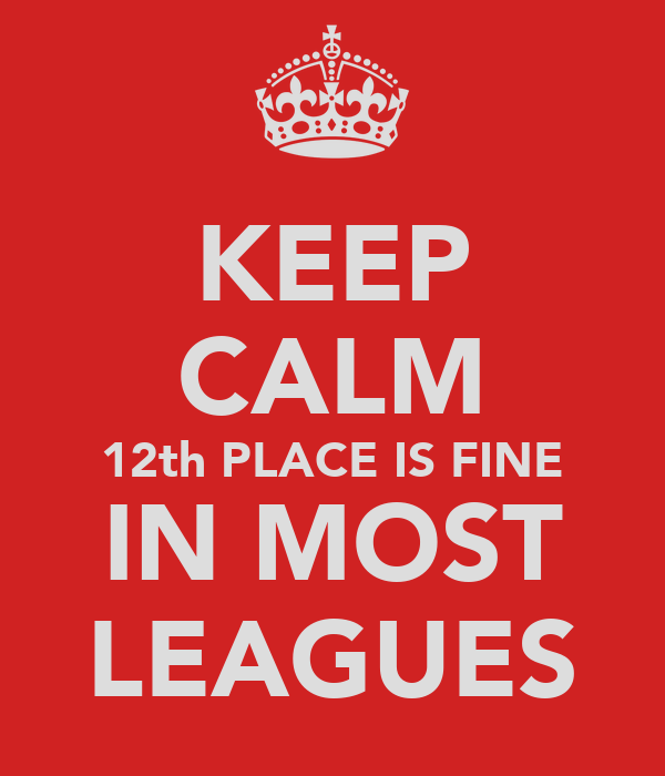 KEEP CALM 12th PLACE IS FINE IN MOST LEAGUES