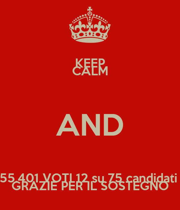 KEEP CALM AND 55.401 VOTI 12 su 75 candidati  GRAZIE PER IL SOSTEGNO