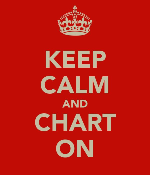 KEEP CALM AND CHART ON