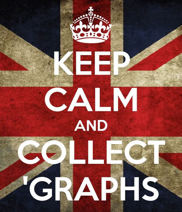 KEEP CALM AND COLLECT 'GRAPHS