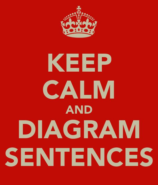 KEEP CALM AND DIAGRAM SENTENCES
