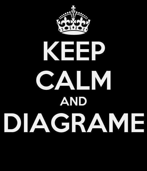 KEEP CALM AND DIAGRAME