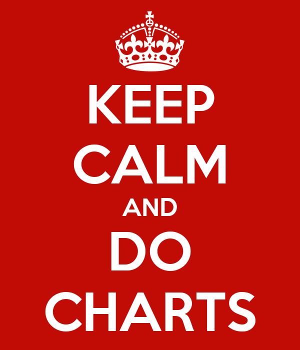 KEEP CALM AND DO CHARTS