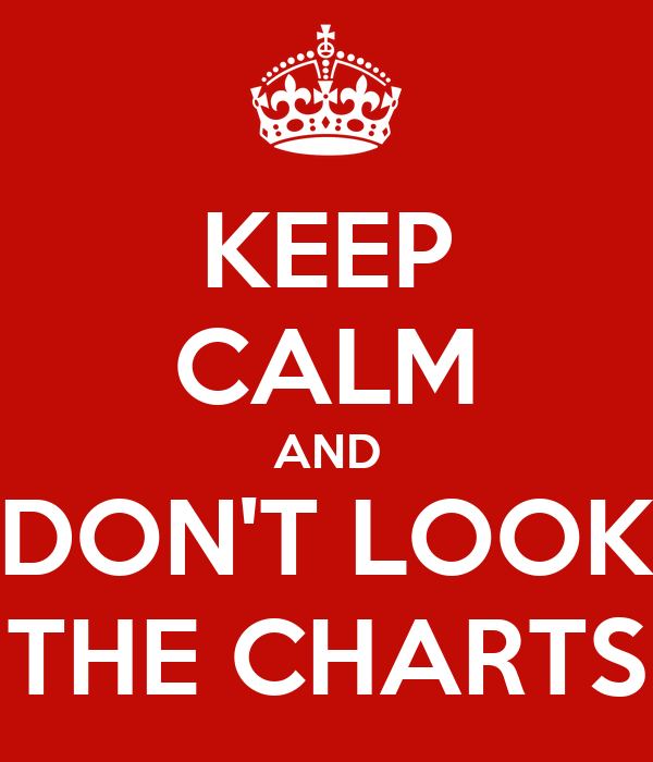 KEEP CALM AND DON'T LOOK THE CHARTS