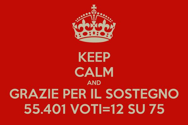KEEP CALM AND GRAZIE PER IL SOSTEGNO 55.401 VOTI=12 SU 75