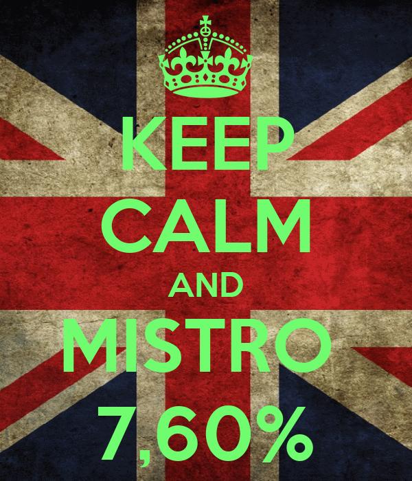 KEEP CALM AND MISTRO  7,60%