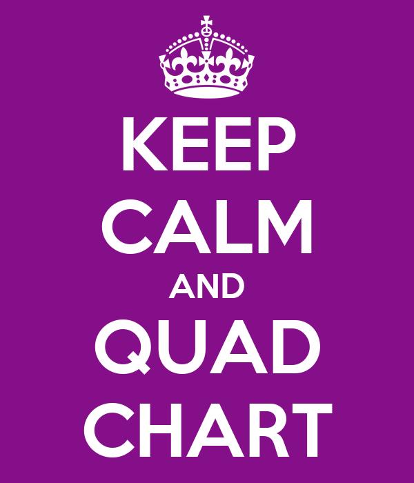 KEEP CALM AND QUAD CHART