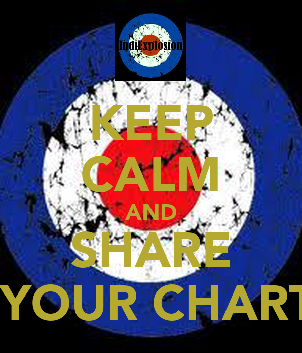 KEEP CALM AND SHARE  YOUR CHART
