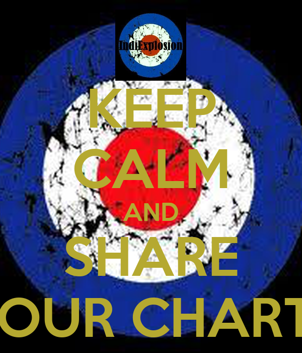 KEEP CALM AND SHARE YOUR CHARTS