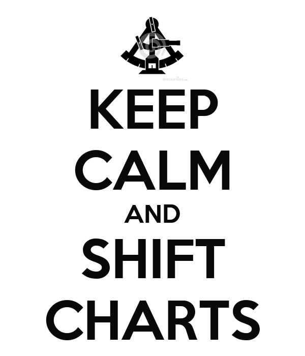 KEEP CALM AND SHIFT CHARTS