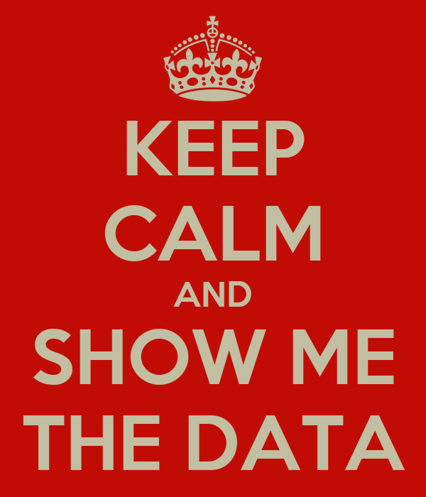 KEEP CALM AND SHOW ME THE DATA