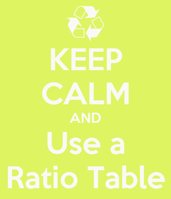 KEEP CALM AND Use a Ratio Table