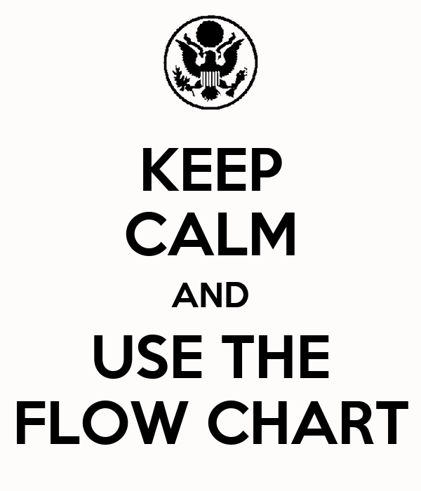 KEEP CALM AND USE THE FLOW CHART