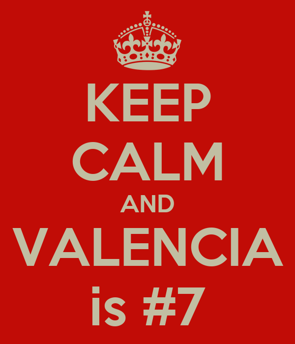 KEEP CALM AND VALENCIA is #7