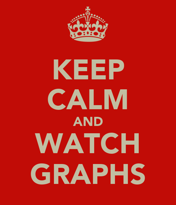 KEEP CALM AND WATCH GRAPHS