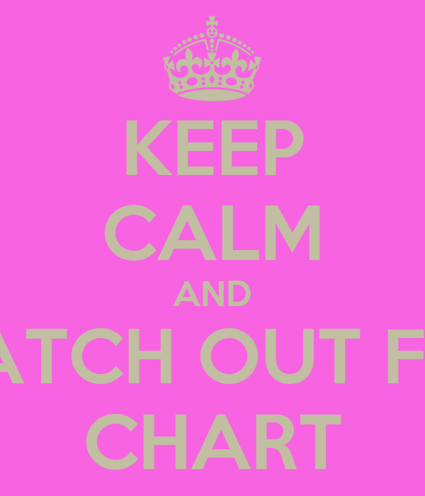 KEEP CALM AND WATCH OUT FOR CHART