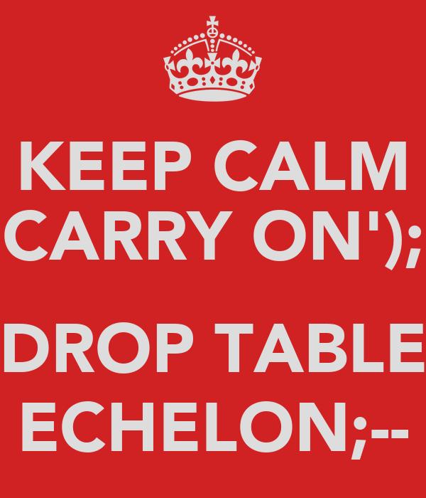 KEEP CALM CARRY ON');  DROP TABLE ECHELON;--