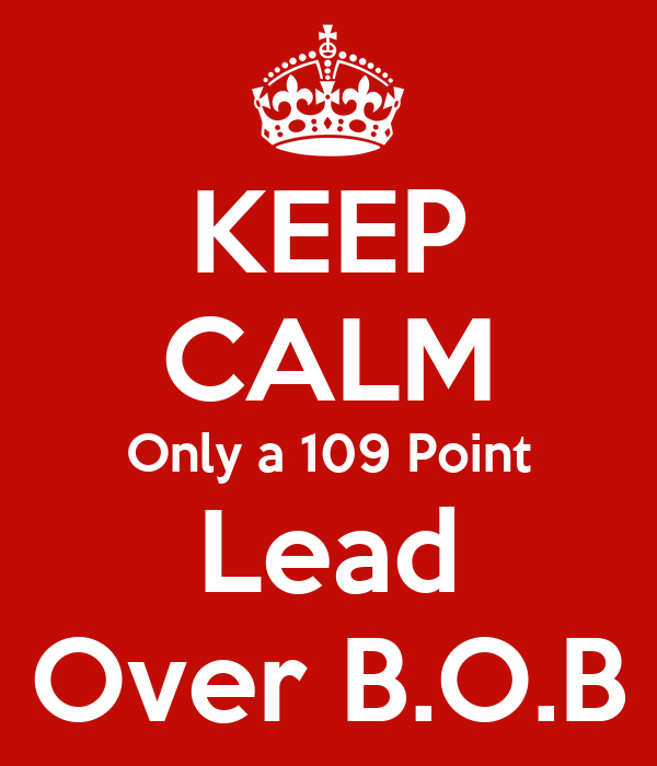 KEEP CALM Only a 109 Point Lead Over B.O.B
