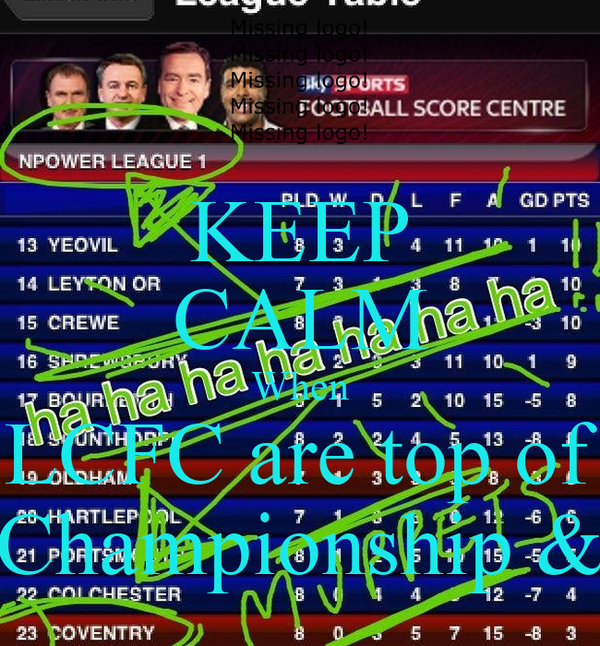 KEEP CALM When LCFC are top of Championship &