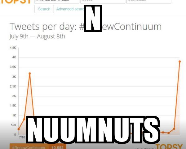 N NUUMNUTS