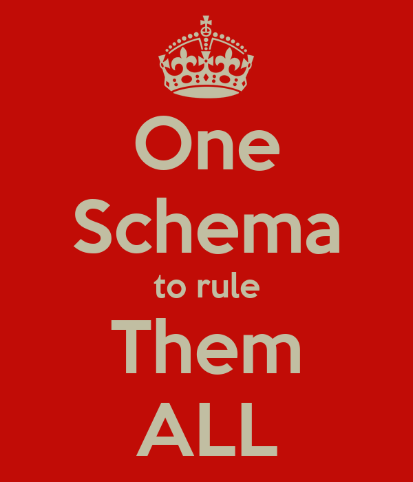 One Schema to rule Them ALL