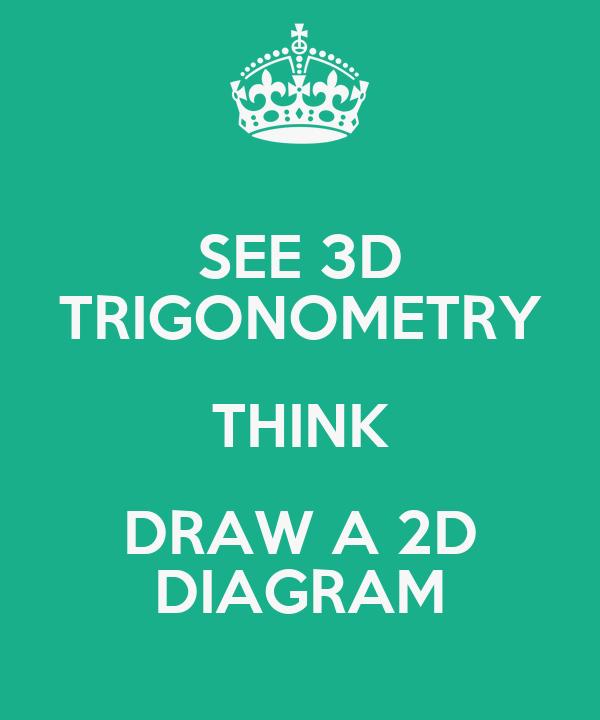 SEE 3D TRIGONOMETRY THINK DRAW A 2D DIAGRAM