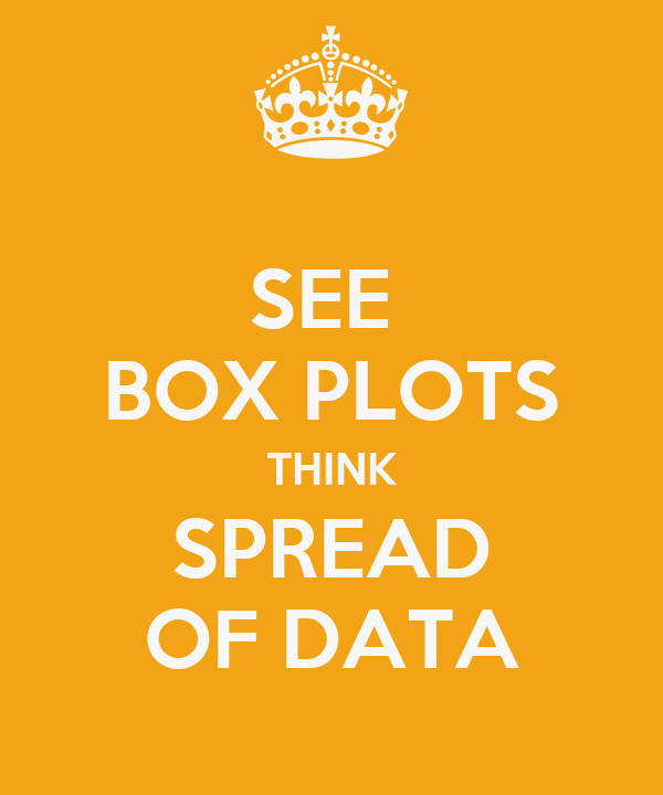 SEE  BOX PLOTS THINK SPREAD OF DATA