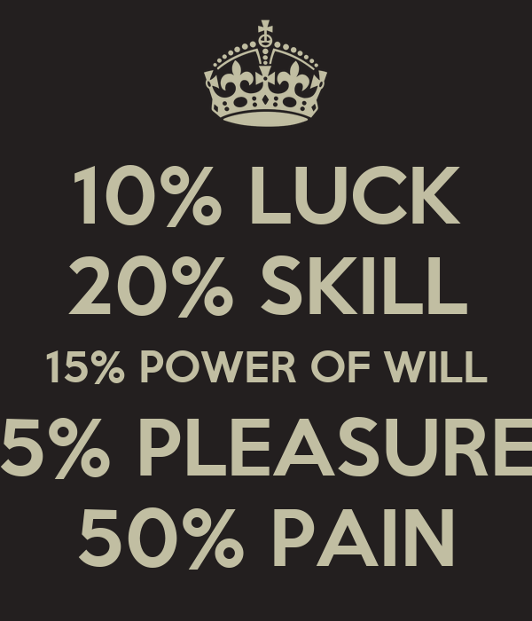 10% LUCK 20% SKILL 15% POWER OF WILL 5% PLEASURE 50%
