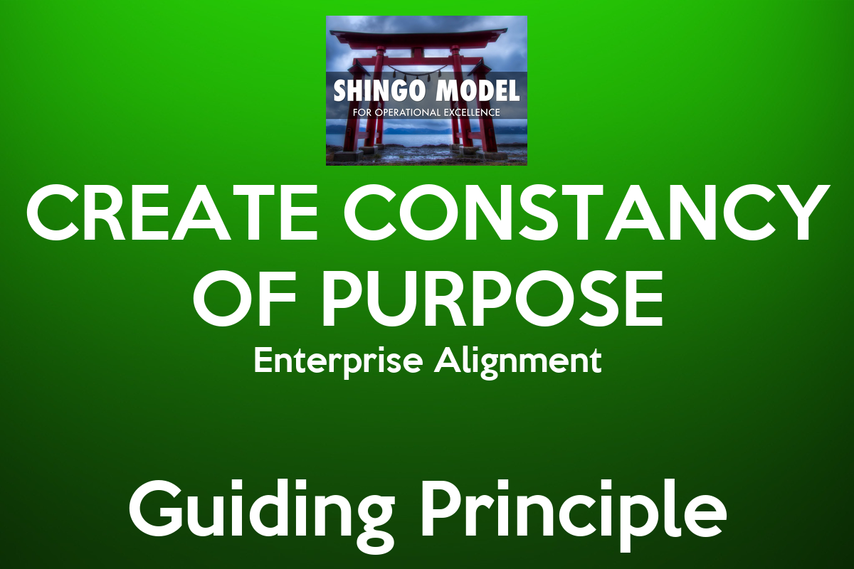 the co alignment principle Each 2d view shared a common reference point and common axis of alignment allowing the building of we must create part coordinate systems reflecting those datums before the the job of creating the pcs will be simple once we understand a few fundamental principles.