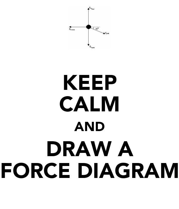 keep calm and draw a force diagram poster