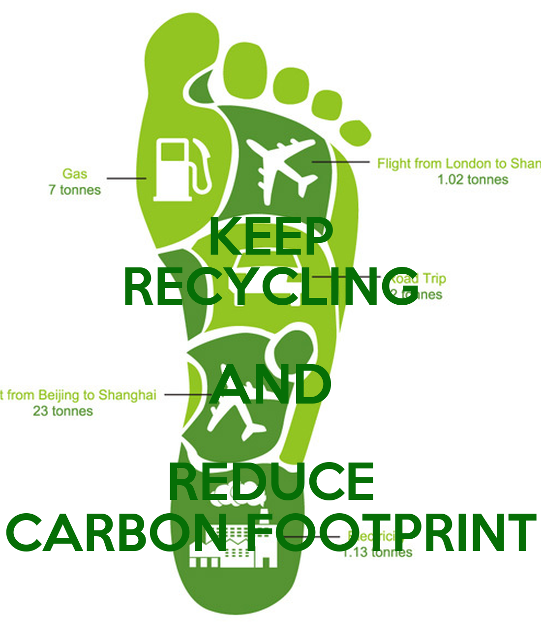 KEEP RECYCLING AND REDUCE CARBON FOOTPRINT Poster Fwe Keep Calm o