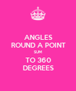 ANGLES ROUND A POINT SUM TO 360 DEGREES - Personalised Poster large