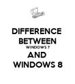 DIFFERENCE  BETWEEN WINDOWS 7 AND  WINDOWS 8 - Personalised Poster large