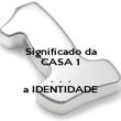 Significado da CASA 1  .  .  . a IDENTIDADE - Personalised Poster small