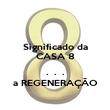 Significado da CASA 8  .  .  . a REGENERAÇÃO - Personalised Poster small