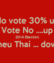 No vote 30% up Vote No ....up 2014 Election Pheu Thai ... down  - Personalised Poster large