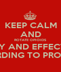 KEEP CALM AND ROTATE OPIOIDS SAFELY AND EFFECTIVELY ACCORDING TO PROTOCOL - Personalised Poster A1 size