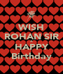 WISH ROHAN SIR A HAPPY Birthday - Personalised Poster A1 size